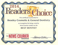 Readers Choice Award